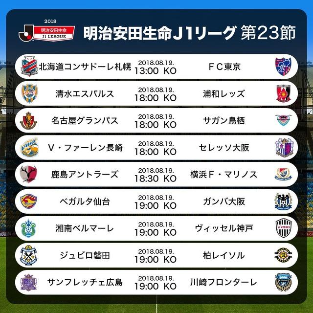 ◆J1◆23節 川崎逆転で首位広島破り6差に、神戸は湘南破り5位、ガンバ仙台に逆転負け、磐田前半2得点で柏に勝利
