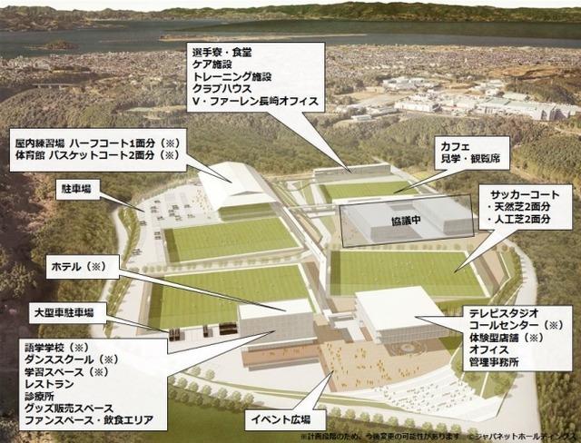 ◆J設備◆高田社長構想のV・ファーレン長崎ホームタウン拠点の完成予想図が凄いことになっている件