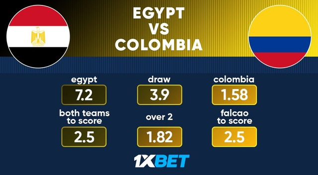 ◆親善試合◆エジプト×コロンビア コロンビア攻勢も決定力を欠く、サラー抜きのエジプトにスコアレスドロー