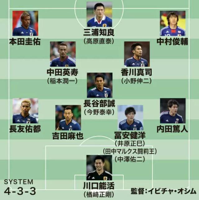 ◆日本代表◆識者が選ぶ平成日本代表ベスト11「弱小国から変貌を遂げる過程で大半の貴重なゴールを記録したのは…」