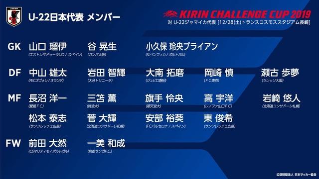 ◆悲報◆東京五輪代表久保・堂安ら欧州組親善試合等の招集困難…チーム作りに支障
