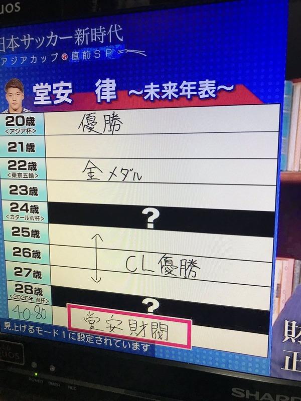 ◆TV出演◆堂安律の未来年表が面白すぎると話題に!40歳以降…堂安財閥