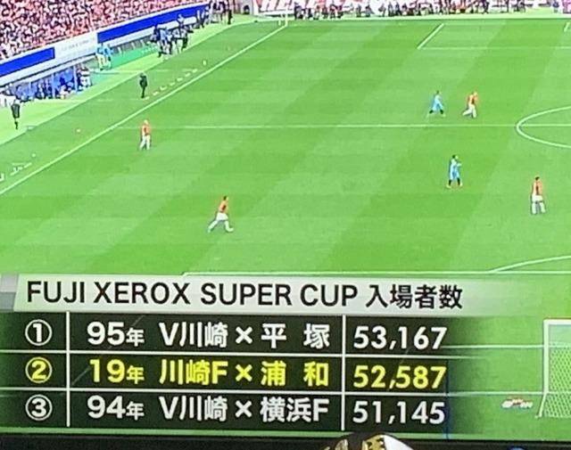 ◆朗報◆ゼロックススーパー杯川崎F×浦和 歴代2位5万2千587人の大観衆を集める