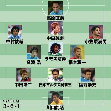 ◆Jリーグ◆小野伸二が選ぶJ歴代ベスト11!「このメンツなら監督なんて要らない。 全員が監督みたいなので(笑)」