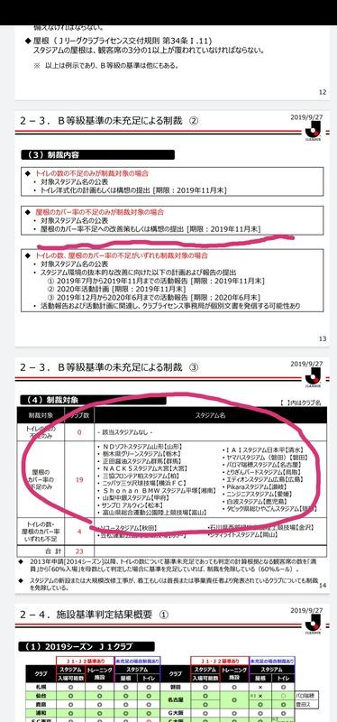 ◆朗報◆ニッパツ三ツ沢公園球技場に屋根!林横浜市長が表明!