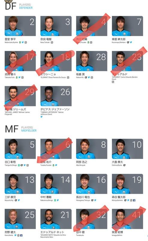 ◆悲報◆川崎フロンターレ早くも野戦病院!DF5人しかいない!