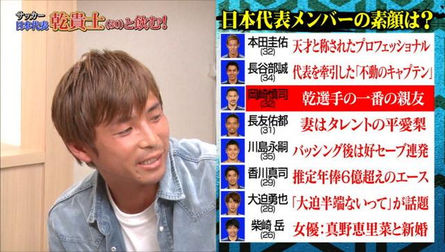 ◆悲報◆岡崎慎司、乾貴士にTVでで工口い性癖をバラされる