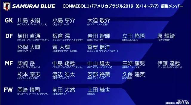 ◆日本代表◆コパ・アメリカ出場の日本代表メンバー23名発表!久保建英重複選出!冨安も選出、若手大量選出!キリンC杯との重複は9名