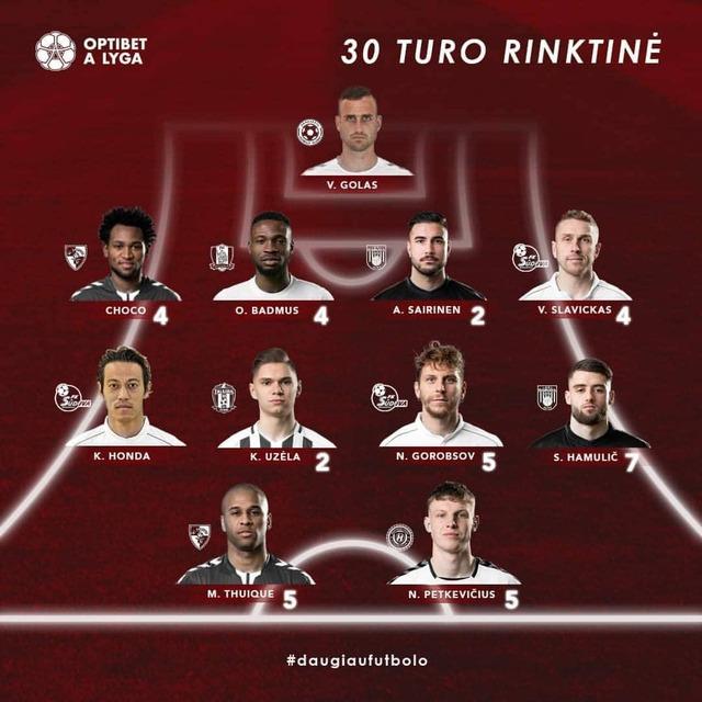 ◆リトアニア◆ケイスケ・ホンダ、リトアニアリーグ今節のベスト11選出