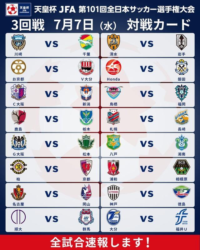 ◆天皇杯◆3回戦組み合わせ決定…J1勢すでに5クラブ敗退、