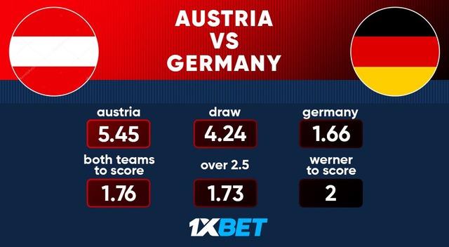 ◆親善試合◆オーストリア✕ドイツ、ドイツ代表GKノイアーが負傷から復帰も好調オーストリアの攻勢受けて逆転負け(全ゴール)