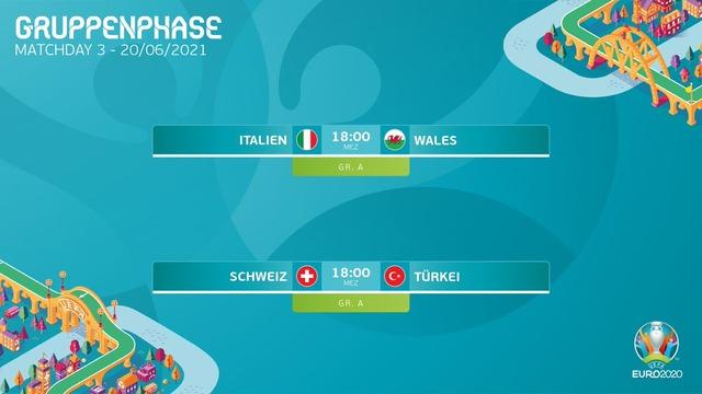 ◆EURO◆A組最終節 イタリア1-0でウェールズ下す、スイス3-1でトルコ撃破するも3位どまり…1位イタリア2位ウェールズ