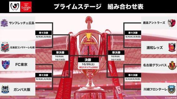 ◆ルヴァン杯◆決勝T組み合わせ決定!革命・オリベ・ミシャ・健太…監督ダービーだらけの準々決勝!