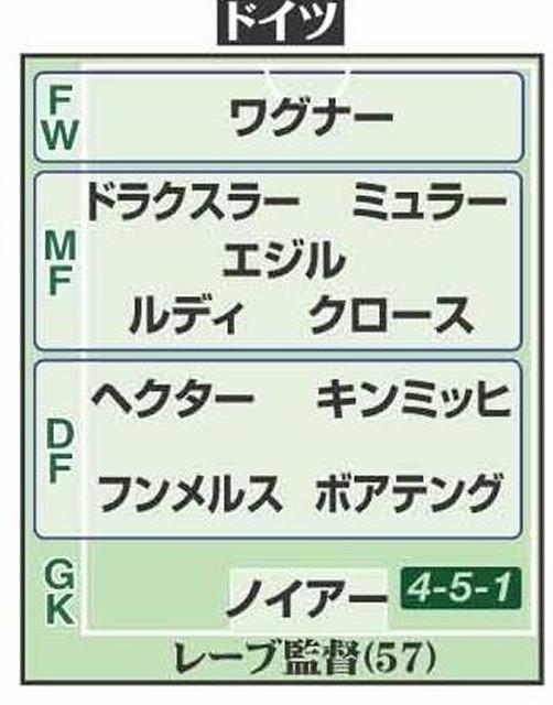 ◆悲報◆人間力山本昌邦氏「日本は組1位、韓国は最下位敗退」と予想し韓国紙に反応される(´・ω・`)