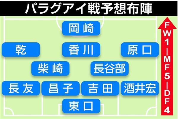◆親善試合◆日本代表、パラグアイ戦一般紙予想スタメンについて語るスレ