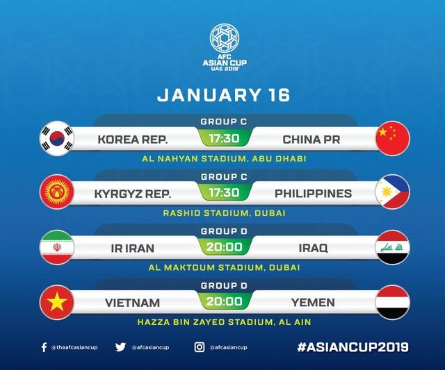 ◆アジア杯◆D組最終節 イランイラクはスコアレスドローでイラン1位確定、ベトナムがイエメンを退け3位滑り込み