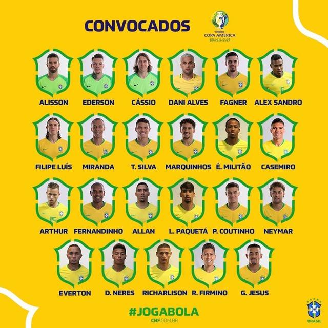 ◆コパ・アメリカ◆ブラジル代表メンバー23名発表!ネイマール、フィルミノ、コウチーニョら豪華メンバーズラリ
