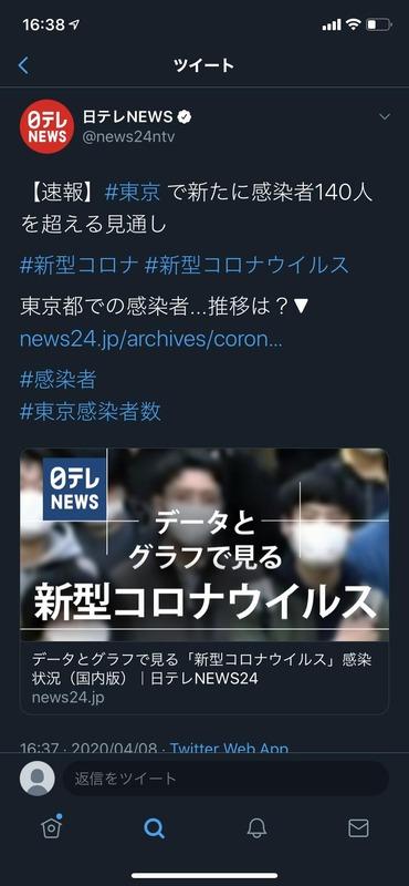 ◆速報◆東京都内の新たな新型コロナ感染者数速報値 140人超