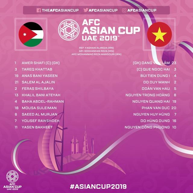 ◆アジア杯◆R16 ヨルダン×ベトナム 後半終了 ヨルダン先制もベトナム追いつき延長へ