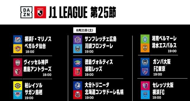 ◆J1◆25節 横浜FM夢スコ仙台を粉砕、レオセアラがハットで川崎に肉薄!神戸山口のGで鹿島を振り切り3位浮上
