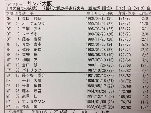 ◆J1◆15節 神戸×G大阪 本当にパトリック先発でワロタwww