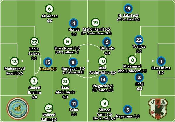 ◆W杯予選◆イラク戦ブラジル人記者の採点が一番納得行くと話題に!MOM6.5大迫、次点本田・昌子の6.5、最低点川島5.0