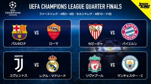 ◆UEFA-CL◆ラウンド8の組み合わせが決定!レアルvsユーヴェ再び、イングランド勢が対決