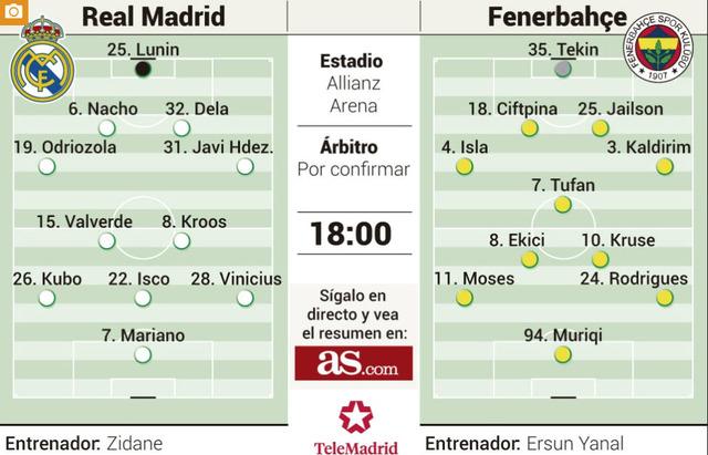 ◆Audi杯◆レアル・マドリー×フェネルバフチェas紙先発予想…レアル大幅入れ替え、久保右サイドで初先発へ