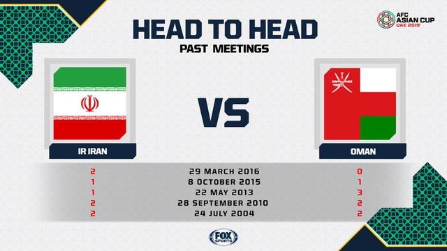 ◆アジア杯◆R16 イラン×オマーン オマーンPKで先制のチャンス止められイランが前半で2点リード