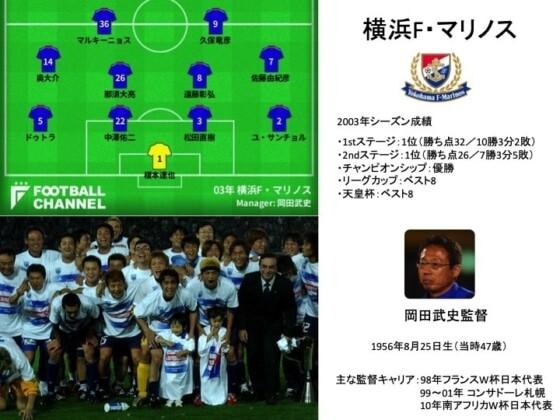 ◆訃報◆元韓国代表MFユ・サンチョル氏が死去 横浜FMや柏でもプレー