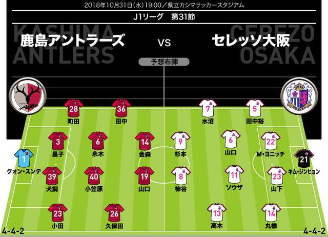 ◆Jリーグ◆C大阪戦、鹿島のスタメンが酷いと言われたサカダイの予想どおりで草