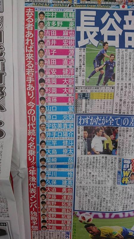 ◆小ネタ◆スポ新がロシアW杯直後に予想した4年後の日本代表メンバーwww