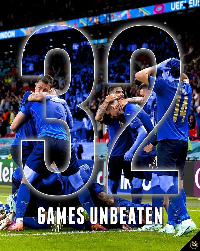 ◆EURO◆イタリア代表大復活!現在32試合連続無敗!EUROはGLから5連勝!