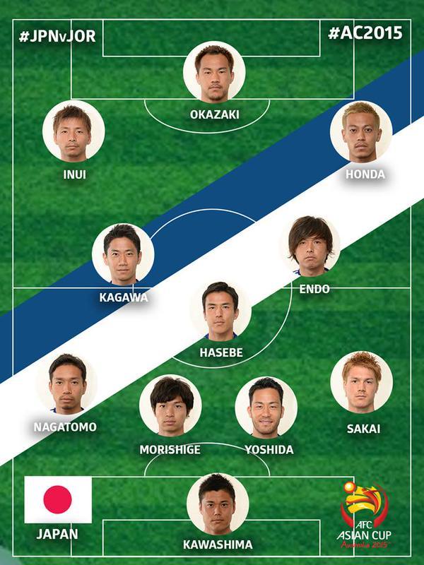 ◆アジア杯◆日本×ヨルダン スタメン発表 日本は過去2戦と変更なし