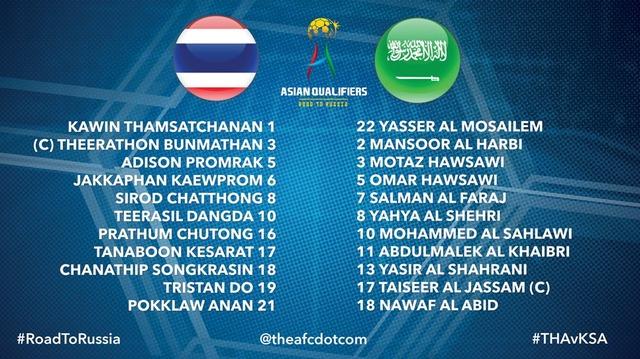 ◆W杯予選◆A組タイ×サウジ、イラク×豪州の結果 サウジ0-3大勝、豪州後半追いつかれ引き分け