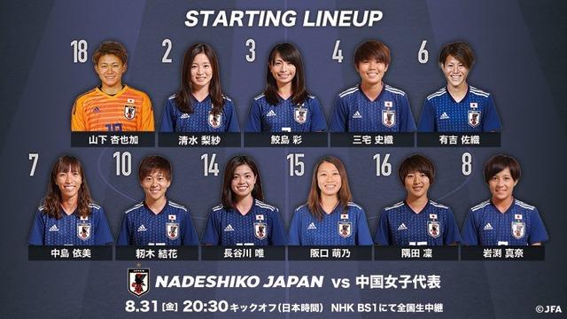 ◆アジア大会◆女子決勝 なでしこ×中国 終了間際菅澤のゴールでなでしこ優勝!