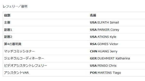 ◆朗報◆日本×ニュージーランドの主審、あのベネズエラ人じゃない