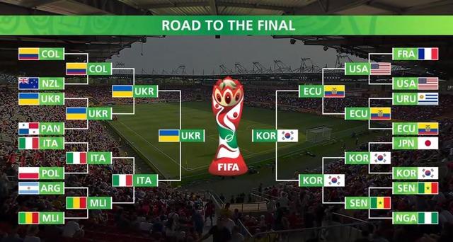 ◆U20W杯実況◆決勝 ウクライナ、韓国に怪しいPKで先制許すも矢を3本韓国に突き刺し初優勝!