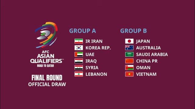 ◆W杯予選◆アジア最終予選組み合わせ決定!日本はB組豪州サウジ中国などと同組