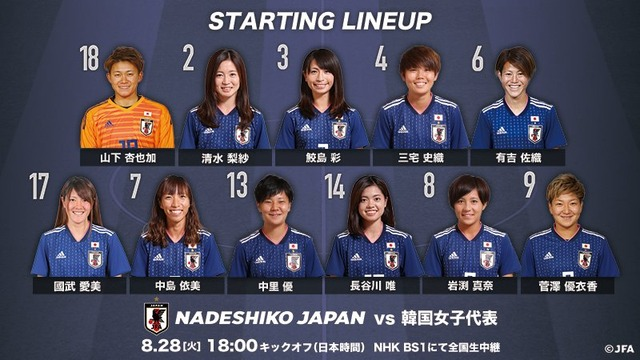 ◆アジア大会◆準決勝 なでしこvs韓国 なでしこ菅澤とオ・ウンゴルの2発で勝利!2大会ぶり決勝進出!