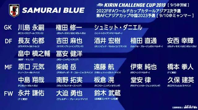 ◆日本代表◆キリンC杯、W杯2次予選メンバー23名発表!久保建英、冨安健洋、GKに川島ら