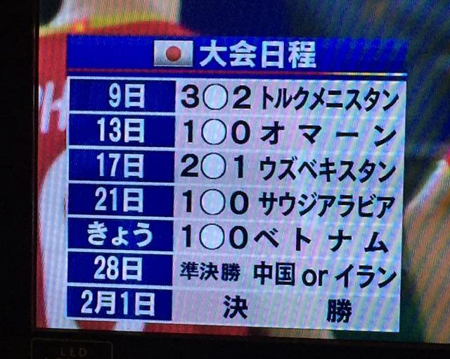 ◆アジア杯◆森保ジャパンが塩試合ばかりだと嘆くそこの君、森保サッカーとはもともと塩分多めが仕様ですよ