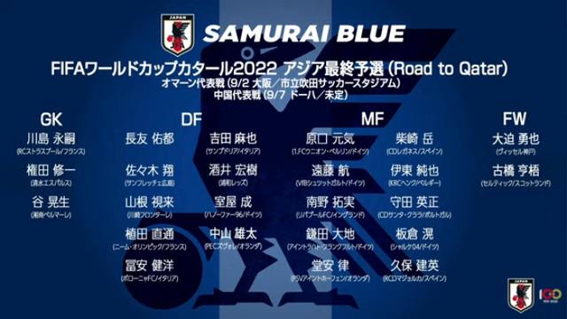 ◆日本代表◆W杯アジア最終予選に望むメンバー23名発表!五輪代表から谷、久保、堂安ら6名、古橋亨梧生き残り!柴崎復帰