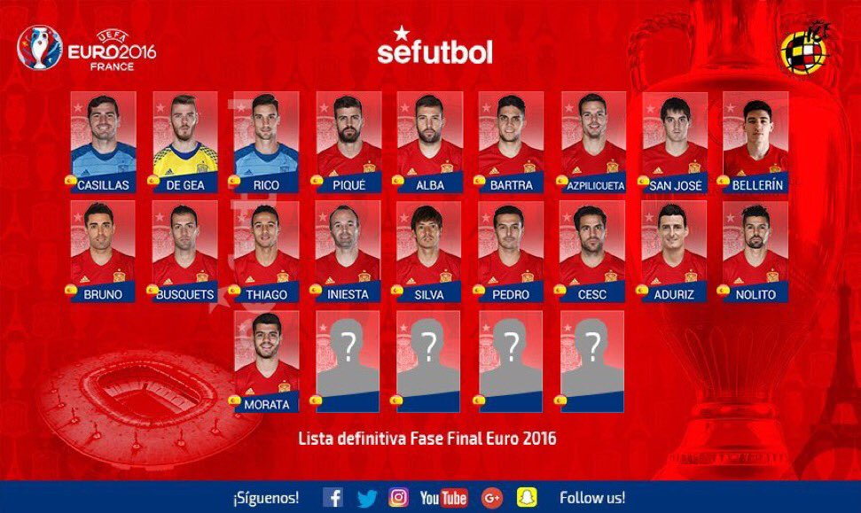 ◆EURO2016◆スペイン代表参加メンバー23名発表!イスコ、サウル落選、35歳アドゥリス初出場!