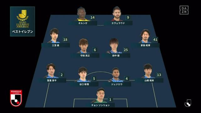 ◆Jリーグ◆J1ベスト11発表!2TOP以外全員川崎フロンターレ!