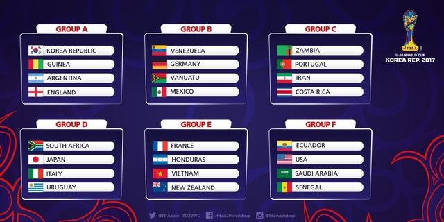 ◆U20W杯◆グループ分け決定!日本はD組で南ア、伊、ウルグアイと同組