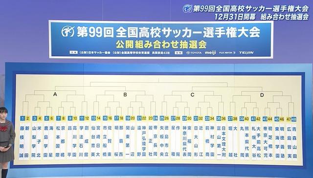 ◆高校サッカー◆第99回全国高校サッカー選手権 組み合わせ決定!