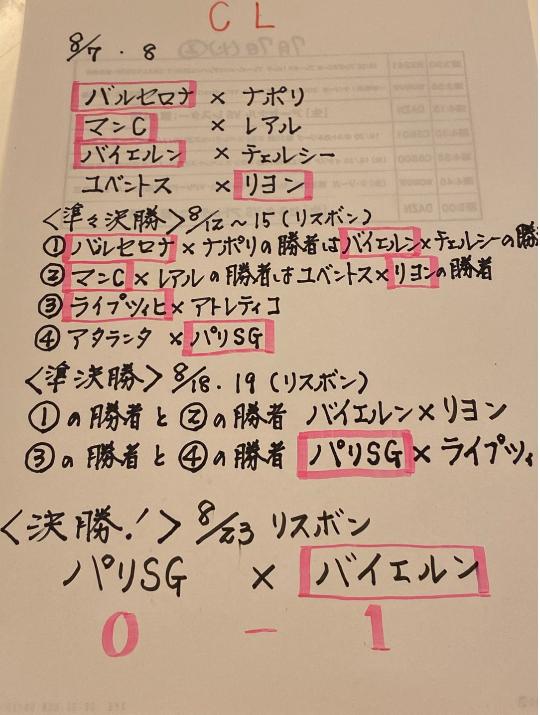 ◆悲報◆小柳ルミ子、チャンピオンズリーグで応援したチームがことごとく敗退