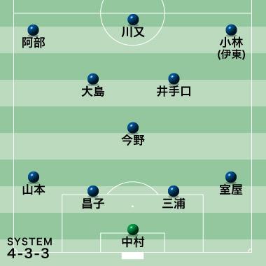 ◆EAFF E1◆中国戦予想スタメンにまたも植田直通の名前無し!