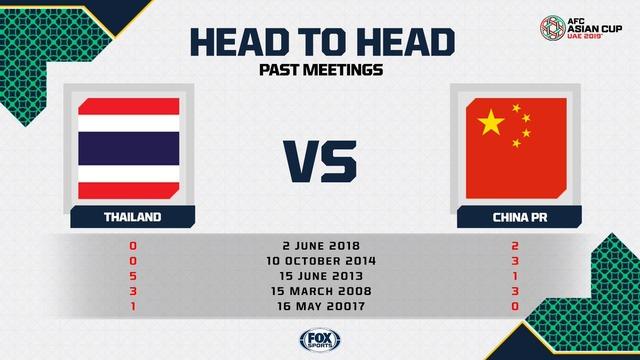 ◆アジア杯◆R16タイ×中国 後半中国ヘッドとPKで逆転!R8進出決定